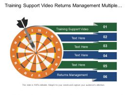Training Support Video Returns Management Multiple Distribution Options