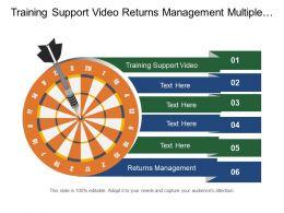 Training Support Video Returns Management Multiple Distribution Options