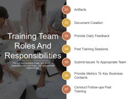 Training Team Roles And Responsibilities Powerpoint Themes