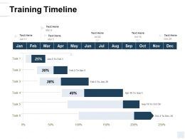Training Timeline Finance Ppt Powerpoint Presentation Icon Information
