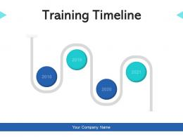 Training Timeline Performance Requirement Implementation Improvement Analysis Measurement