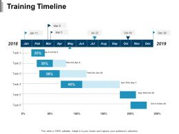 Training Timeline Ppt Inspiration Graphics Download