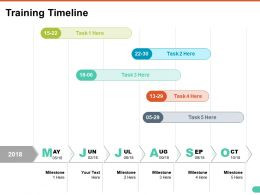 Training Timeline Ppt Portfolio Deck