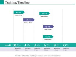 Training Timeline Ppt Powerpoint Presentation Gallery Template