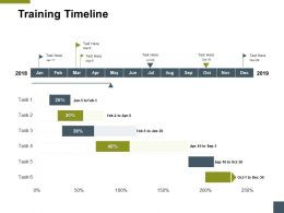 Training Timeline Process A199 Ppt Powerpoint Presentation Model Design Ideas