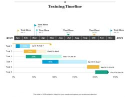Training Timeline Process Ppt Infographics Example Introduction