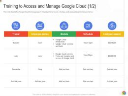 Training To Access And Manage Google Cloud Google Cloud IT Ppt Brochure