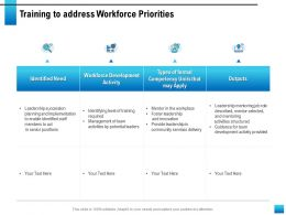 Training To Address Workforce Priorities Competency Units Powerpoint Presentation Elements