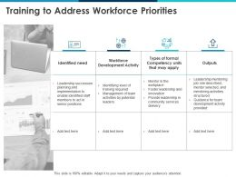 Training To Address Workforce Priorities Identified Need Ppt Powerpoint Presentation Infographics Rules