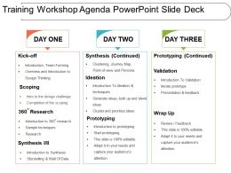 Training Workshop Agenda Powerpoint Slide Deck