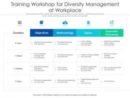 Training Workshop For Diversity Management At Workplace