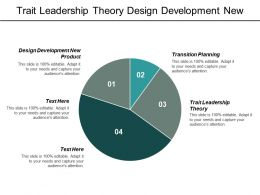 Trait Leadership Theory Design Development New Product Transition Planning Cpb