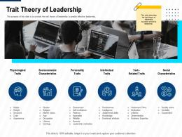 Trait Theory Of Leadership Leadership And Management Learning Outcomes Ppt Tips