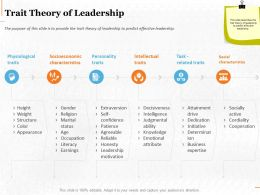 Trait Theory Of Leadership Ppt Powerpoint Presentation Outline Example Introduction