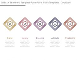Traits Of The Brand Template Powerpoint Slides Templates Download