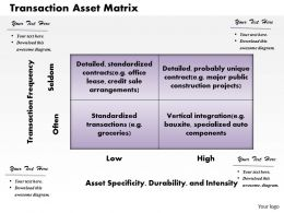 Transaction Asset Matrix Powerpoint Presentation Slide Template