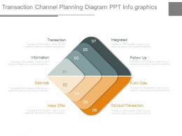 Transaction Channel Planning Diagram Ppt Info Graphics