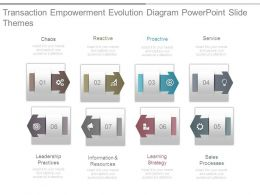 Transaction Empowerment Evolution Diagram Powerpoint Slide Themes