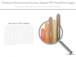 Transaction Empowerment Evolution Diagram Ppt Powerpoint Images