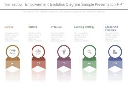 Transaction Empowerment Evolution Diagram Sample Presentation Ppt