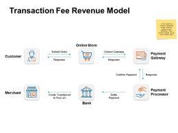 Transaction Fee Revenue Model Customer Ppt Powerpoint Presentation Model Microsoft