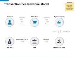 Transaction Fee Revenue Model Merchant Ppt Powerpoint Presentation Info Design