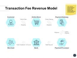 Transaction Fee Revenue Model Processor Ppt Powerpoint Presentation Outline Gridlines
