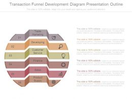 Transaction Funnel Development Diagram Presentation Outline