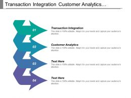 Transaction Integration Customer Analytics Investment Management Data Integration