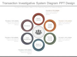 Transaction Investigative System Diagram Ppt Design