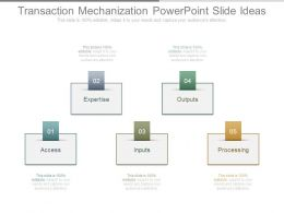 Transaction Mechanization Powerpoint Slide Ideas