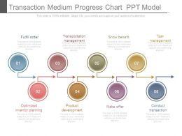 Transaction Medium Progress Chart Ppt Model