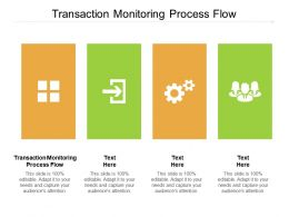 Transaction Monitoring Process Flow Ppt Powerpoint Presentation Show Cpb