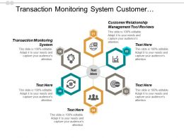 Transaction Monitoring System Customer Relationship Management Tool Reviews Cpb