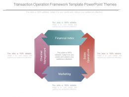 Transaction Operation Framework Template Powerpoint Themes