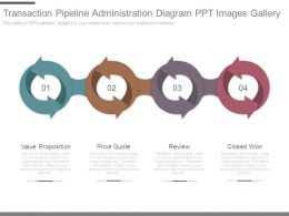 Transaction Pipeline Administration Diagram Ppt Images Gallery
