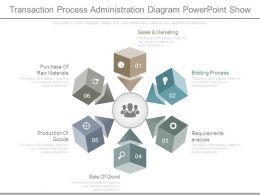 Transaction Process Administration Diagram Powerpoint Show