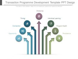 Transaction Programme Development Template Ppt Design