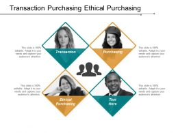Transaction Purchasing Ethical Purchasing Customer Reference Cpb