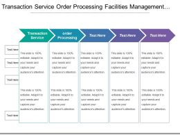 Transaction Service Order Processing Facilities Management Upgrade Management