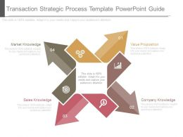 Transaction Strategic Process Template Powerpoint Guide