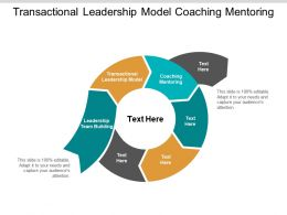 Transactional Leadership Model Coaching Mentoring Leadership Team Building Cpb