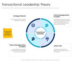 Transactional Leadership Theory Leaders Vs Managers Ppt Powerpoint Presentation Portfolio Clipart Images