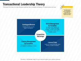 Transactional Leadership Theory Leadership And Management Learning Outcomes Ppt Icons
