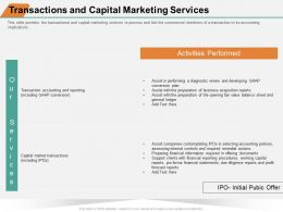 Transactions And Capital Marketing Services Assist Ppt Powerpoint Presentation Background Image