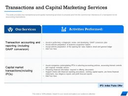 Transactions And Capital Marketing Services Remedial Ppt Powerpoint Presentation File Examples
