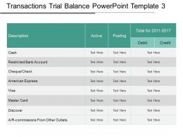 Transactions Trial Balance Powerpoint Template 3