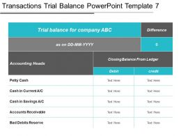 Transactions Trial Balance Powerpoint Template 7