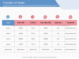Transfer Of Asset Loan Value Ppt Powerpoint Presentation Styles Example