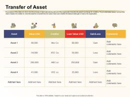 Transfer Of Asset Value Usd Ppt Powerpoint Presentation Picture